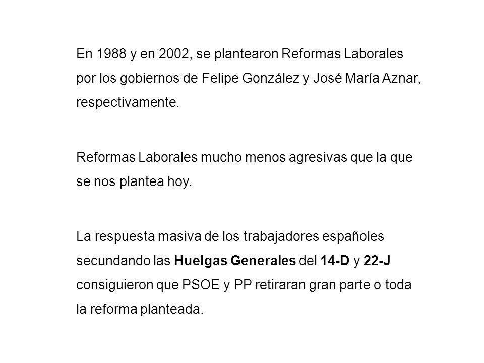 En 1988 y en 2002, se plantearon Reformas Laborales por los gobiernos de Felipe González y José María Aznar, respectivamente. Reformas Laborales mucho