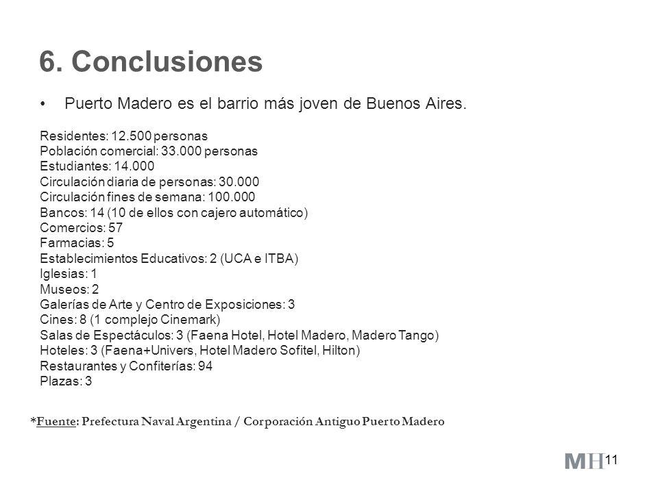 11 6. Conclusiones *Fuente: Prefectura Naval Argentina / Corporación Antiguo Puerto Madero Puerto Madero es el barrio más joven de Buenos Aires. Resid