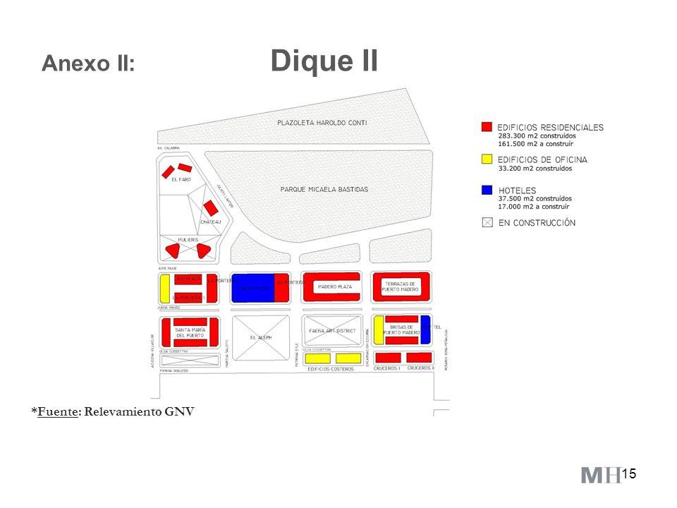 15 Anexo II: Dique II *Fuente: Relevamiento GNV