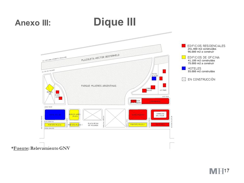 17 Anexo III: Dique III *Fuente: Relevamiento GNV