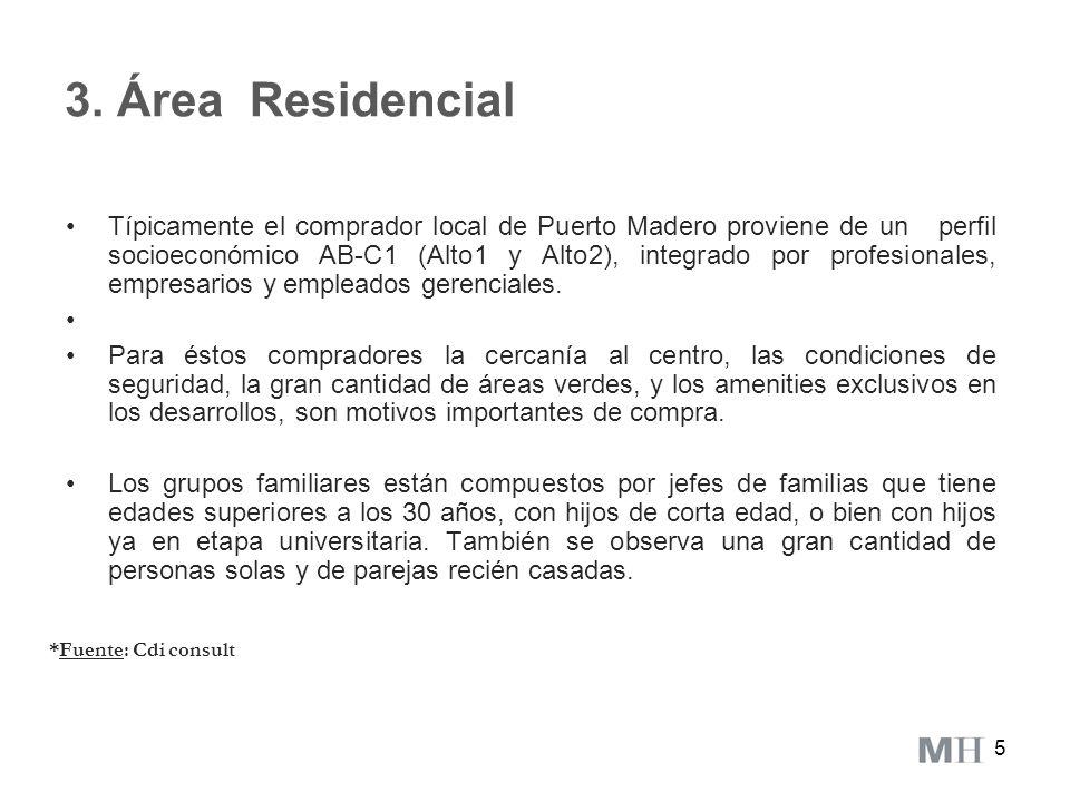 5 3. Área Residencial Típicamente el comprador local de Puerto Madero proviene de un perfil socioeconómico AB-C1 (Alto1 y Alto2), integrado por profes