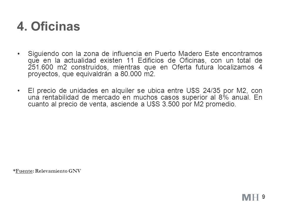 9 4. Oficinas Siguiendo con la zona de influencia en Puerto Madero Este encontramos que en la actualidad existen 11 Edificios de Oficinas, con un tota