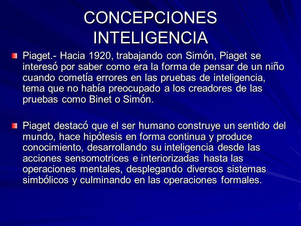 Piaget.- Hacia 1920, trabajando con Sim ó n, Piaget se interes ó por saber como era la forma de pensar de un ni ñ o cuando comet í a errores en las pr