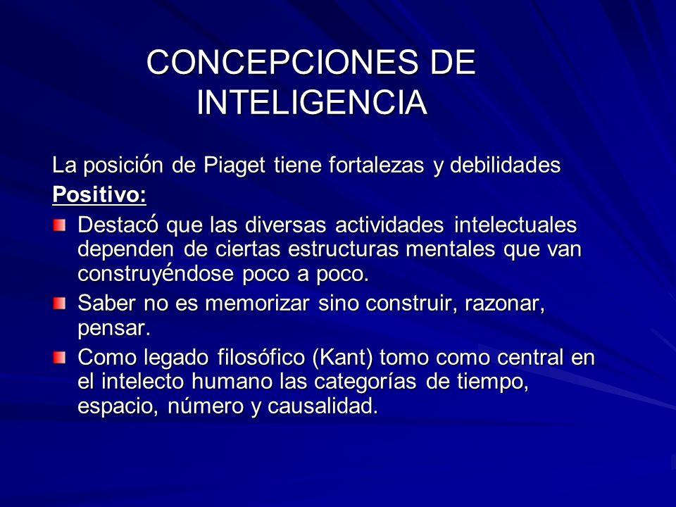 CONCEPCIONES DE INTELIGENCIA La posici ó n de Piaget tiene fortalezas y debilidades Positivo: Destac ó que las diversas actividades intelectuales depe