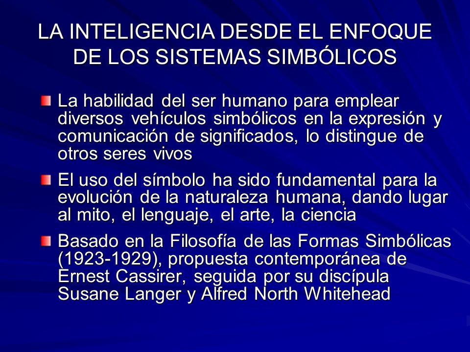 LA INTELIGENCIA DESDE EL ENFOQUE DE LOS SISTEMAS SIMBÓLICOS La habilidad del ser humano para emplear diversos vehículos simbólicos en la expresión y c