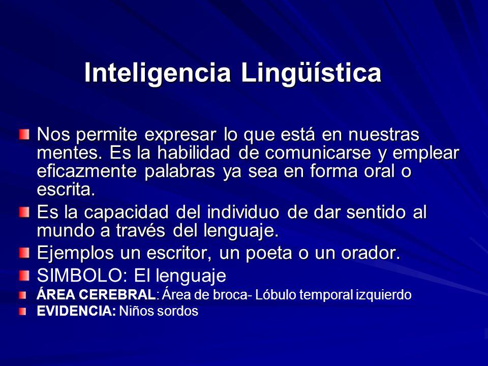 Inteligencia Lingüística Nos permite expresar lo que está en nuestras mentes. Es la habilidad de comunicarse y emplear eficazmente palabras ya sea en