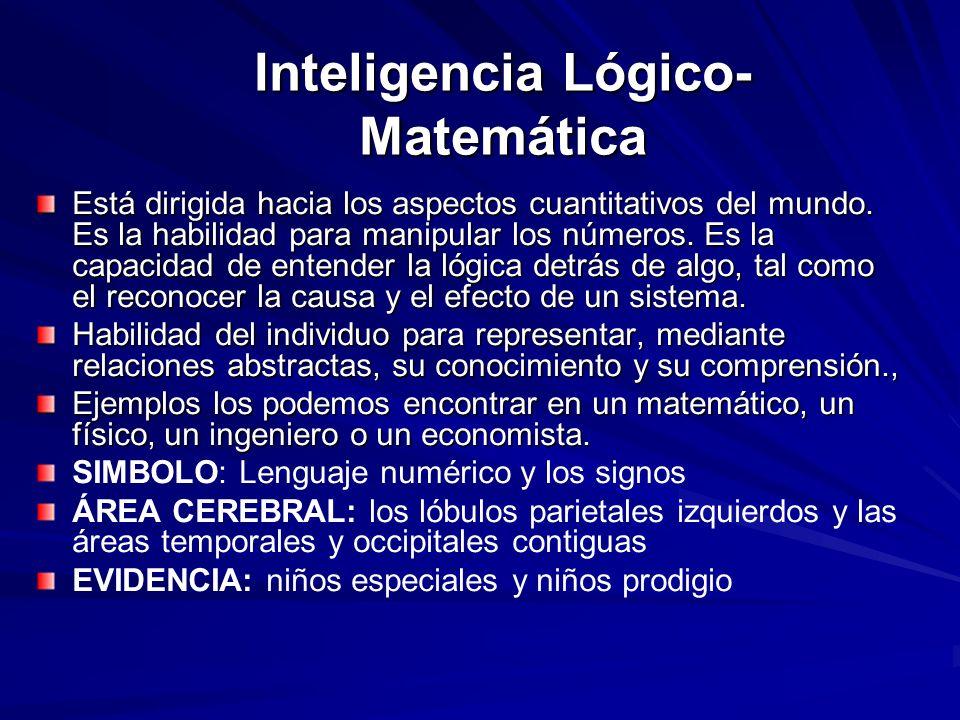 Inteligencia Lógico- Matemática Está dirigida hacia los aspectos cuantitativos del mundo. Es la habilidad para manipular los números. Es la capacidad