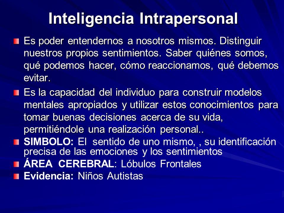 Inteligencia Intrapersonal Es poder entendernos a nosotros mismos. Distinguir nuestros propios sentimientos. Saber quiénes somos, qué podemos hacer, c