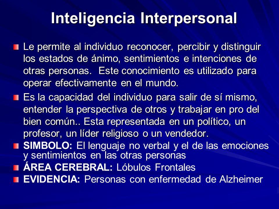 Inteligencia Interpersonal Le permite al individuo reconocer, percibir y distinguir los estados de ánimo, sentimientos e intenciones de otras personas