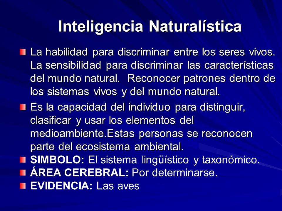 Inteligencia Naturalística La habilidad para discriminar entre los seres vivos. La sensibilidad para discriminar las características del mundo natural