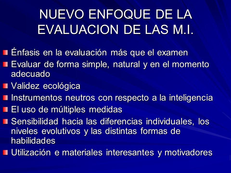 NUEVO ENFOQUE DE LA EVALUACION DE LAS M.I. Énfasis en la evaluación más que el examen Evaluar de forma simple, natural y en el momento adecuado Valide