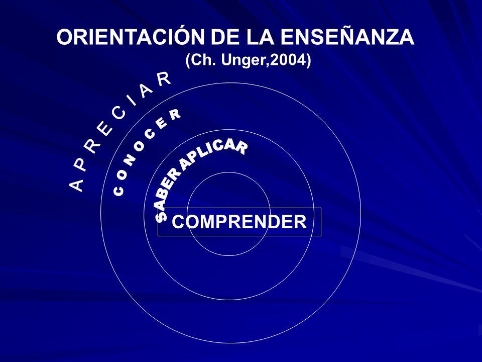 ORIENTACIÓN DE LA ENSEÑANZA (Ch. Unger,2004) COMPRENDER