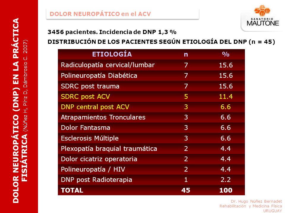3456 pacientes. Incidencia de DNP 1,3 % DISTRIBUCIÓN DE LOS PACIENTES SEGÚN ETIOLOGÍA DEL DNP (n = 45) ETIOLOGÍAn% Radiculopatía cervical/lumbar 715.6
