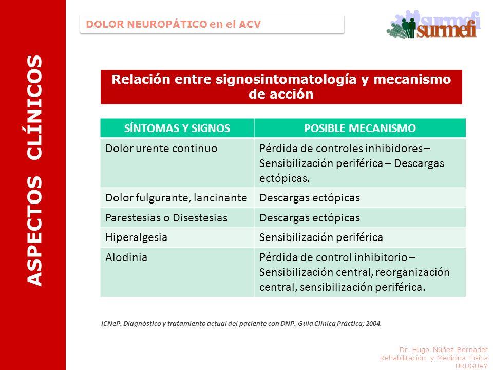 Dr. Hugo Nüñez Bernadet Rehabilitación y Medicina Física URUGUAY Relación entre signosintomatología y mecanismo de acción ASPECTOS CLÍNICOS DOLOR NEUR