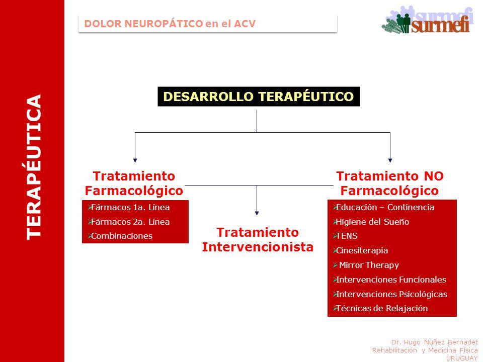 DESARROLLO TERAPÉUTICO Tratamiento Farmacológico Tratamiento NO Farmacológico Tratamiento Intervencionista Fármacos 1a. Línea Fármacos 2a. Línea Combi