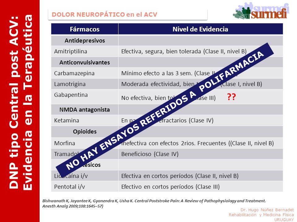 Dr. Hugo Nüñez Bernadet Rehabilitación y Medicina Física URUGUAY DOLOR NEUROPÁTICO en el ACV FármacosNivel de Evidencia Antidepresivos AmitriptilinaEf