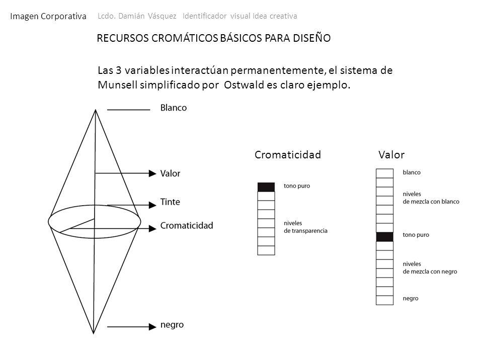 Imagen Corporativa Lcdo. Damián Vásquez Identificador visual Idea creativa RECURSOS CROMÁTICOS BÁSICOS PARA DISEÑO Las 3 variables interactúan permane