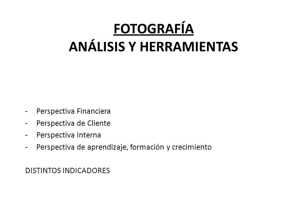 FOTOGRAFÍA ANÁLISIS Y HERRAMIENTAS -Perspectiva Financiera -Perspectiva de Cliente -Perspectiva Interna -Perspectiva de aprendizaje, formación y creci
