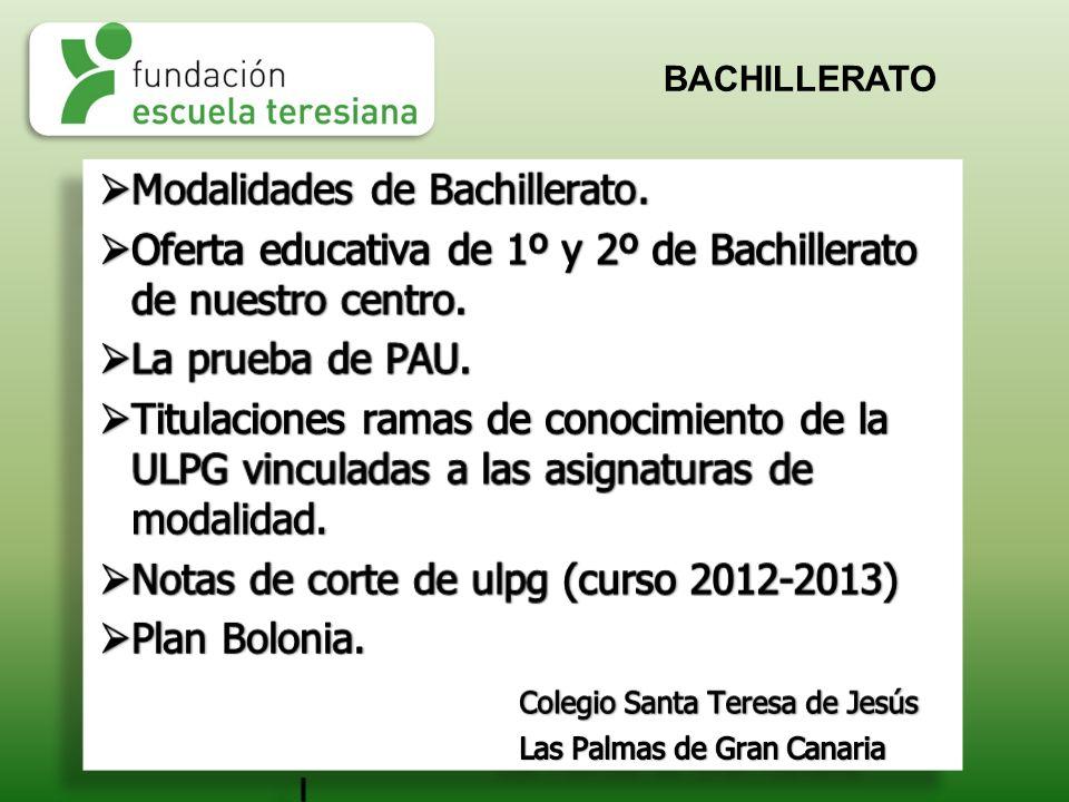 BACHILLERATO DE ARTEARTE Y HUMANIDADES BACHILLERATO DE HUMANIDADES Y CIENCIAS SOCIALES ARTE Y HUMANIDADES CIENCIAS SOCIALES Y JURÍDICAS BACHILLERATO DE CIENCIAS Y TECNOLOGÍA CIENCIAS CIENCIAS DE LA SALUD INGENIERÍA Y ARQUITECTURA