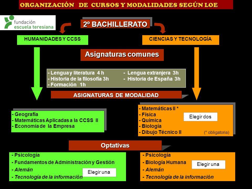 FASESEJERCICIOSCARACTERÍSTICASPUNTUACIÓN TIEMPO Fase General ( obligatoria) Comentario de texto en lengua castellana y literatuta El alumno elige entre dos opciones 0 a 10 puntos con dos decimales.