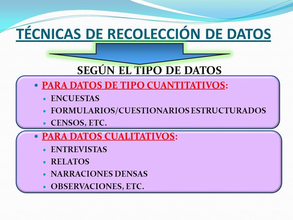 TÉCNICAS DE RECOLECCIÓN DE DATOS SEGÚN EL TIPO DE DATOS PARA DATOS DE TIPO CUANTITATIVOS: ENCUESTAS FORMULARIOS/CUESTIONARIOS ESTRUCTURADOS CENSOS, ET