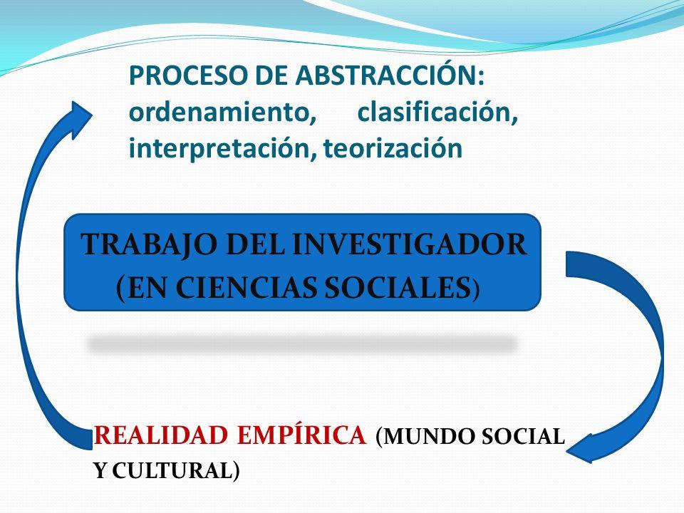 PROCESO DE ABSTRACCIÓN: ordenamiento, clasificación, interpretación, teorización TRABAJO DEL INVESTIGADOR (EN CIENCIAS SOCIALES ) REALIDAD EMPÍRICA (M