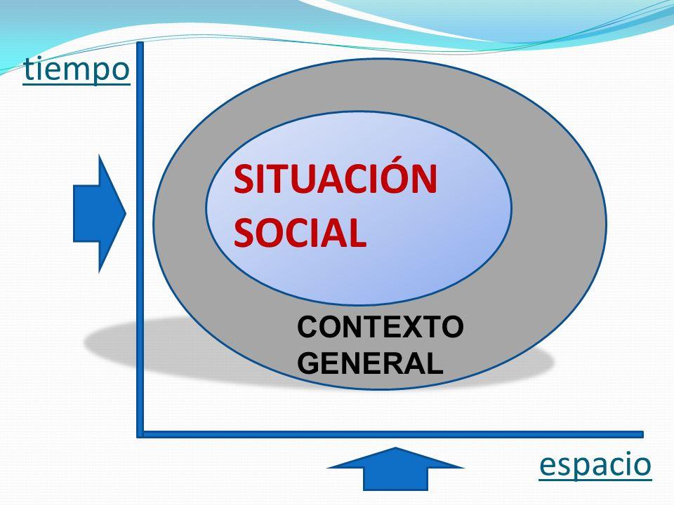 tiempo SITUACIÓN SOCIAL espacio CONTEXTO GENERAL