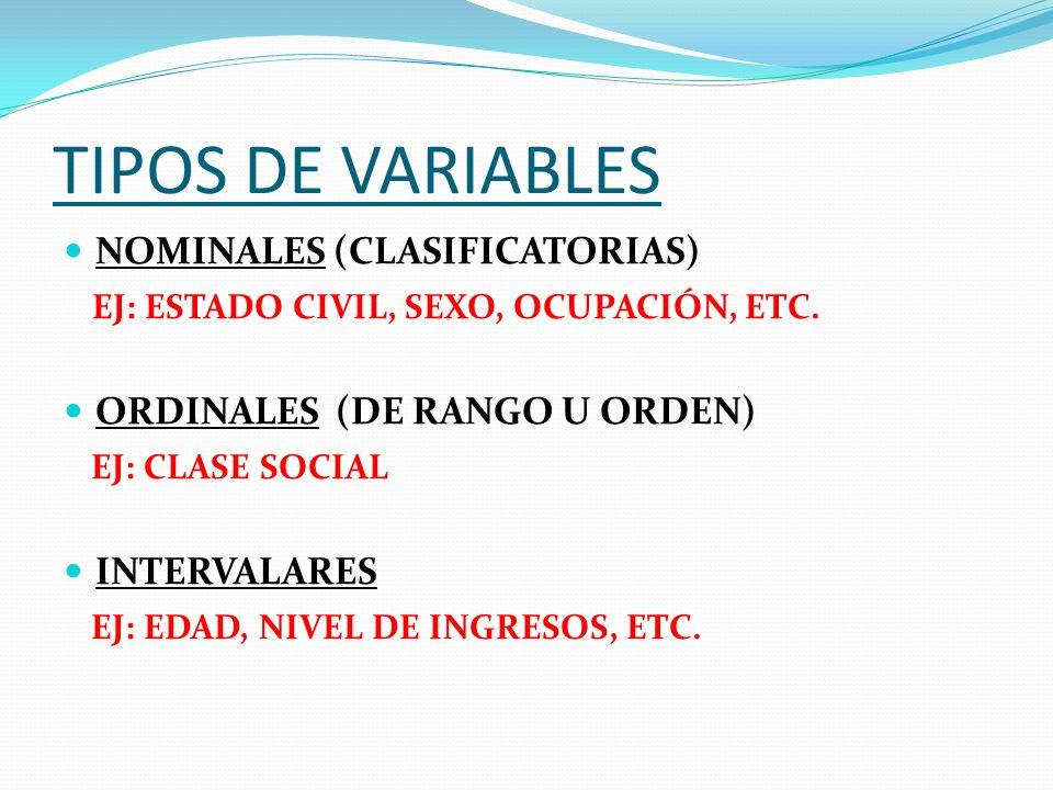 TIPOS DE VARIABLES NOMINALES (CLASIFICATORIAS) EJ: ESTADO CIVIL, SEXO, OCUPACIÓN, ETC. ORDINALES (DE RANGO U ORDEN) EJ: CLASE SOCIAL INTERVALARES EJ: