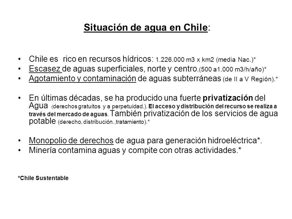 Situación de agua en Chile: Chile es rico en recursos hídricos: 1.226.000 m3 x km2 (media Nac.)* Escasez de aguas superficiales, norte y centro.(500 a