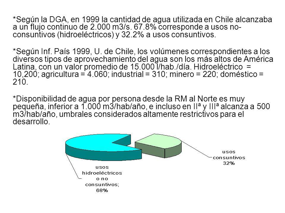*Según la DGA, en 1999 la cantidad de agua utilizada en Chile alcanzaba a un flujo continuo de 2.000 m3/s. 67.8% corresponde a usos no- consuntivos (h