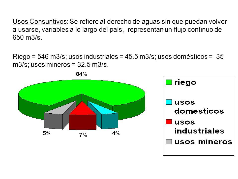Usos Consuntivos: Se refiere al derecho de aguas sin que puedan volver a usarse, variables a lo largo del país, representan un flujo continuo de 650 m