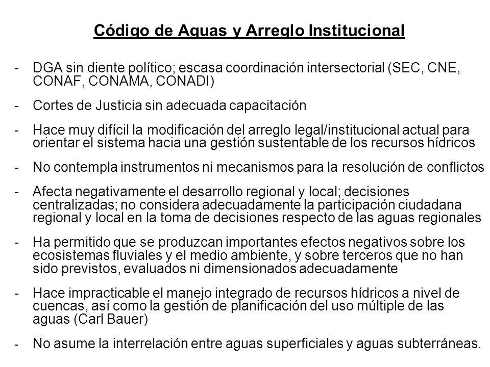 Código de Aguas y Arreglo Institucional -DGA sin diente político; escasa coordinación intersectorial (SEC, CNE, CONAF, CONAMA, CONADI) -Cortes de Just