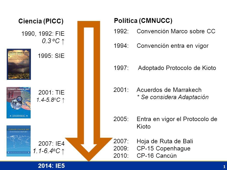 1 1990, 1992: FIE 0.3 o C 1995: SIE 2001: TIE 1.4-5.8 o C 2007: IE4 1.1-6.4 o C 2014: IE5 1992:Convención Marco sobre CC 1994:Convención entra en vigor 1997: Adoptado Protocolo de Kioto 2001:Acuerdos de Marrakech * Se considera Adaptación 2005:Entra en vigor el Protocolo de Kioto 2007:Hoja de Ruta de Bali 2009:CP-15 Copenhague 2010:CP-16 Cancún Ciencia (PICC) Política (CMNUCC)