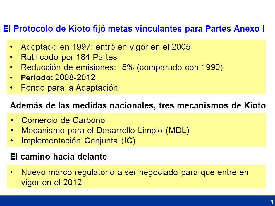 4 El Protocolo de Kioto fijó metas vinculantes para Partes Anexo I Adoptado en 1997; entró en vigor en el 2005 Ratificado por 184 Partes Reducción de emisiones: -5% (comparado con 1990) Período : 2008-2012 Fondo para la Adaptación Comercio de Carbono Mecanismo para el Desarrollo Limpio (MDL) Implementación Conjunta (IC) Además de las medidas nacionales, tres mecanismos de Kioto Nuevo marco regulatorio a ser negociado para que entre en vigor en el 2012 El camino hacia delante