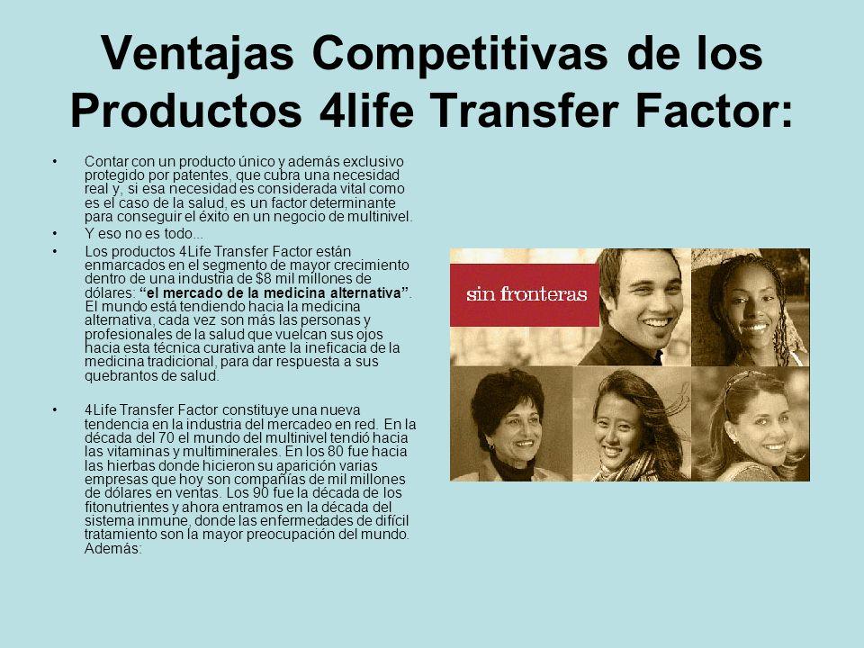 Ventajas Competitivas de los Productos 4life Transfer Factor: Contar con un producto único y además exclusivo protegido por patentes, que cubra una ne