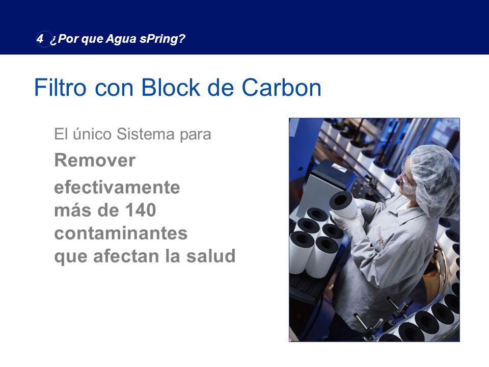 Monitoreo Electrónico 4 ¿Por que Agua eSpring? eSpring Combina la Tecnología Filtro con Block de Carbon Luz UV