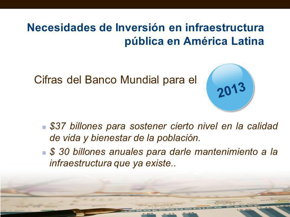 Necesidades de Inversión en infraestructura pública en América Latina $37 billones para sostener cierto nivel en la calidad de vida y bienestar de la