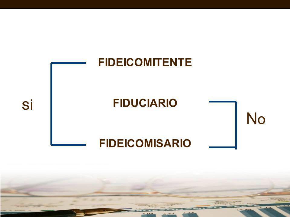 FIDEICOMITENTE FIDUCIARIO FIDEICOMISARIO sisi NoNo