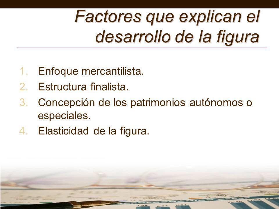 Factores que explican el desarrollo de la figura 1.Enfoque mercantilista. 2.Estructura finalista. 3.Concepción de los patrimonios autónomos o especial
