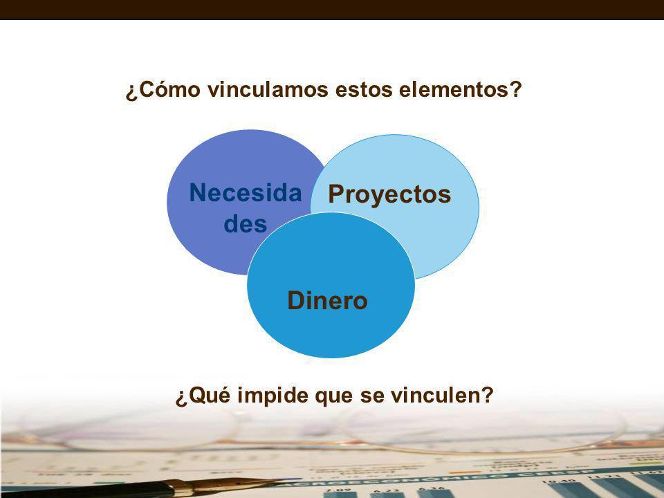 Necesida des Proyectos Dinero ¿Cómo vinculamos estos elementos? ¿Qué impide que se vinculen?