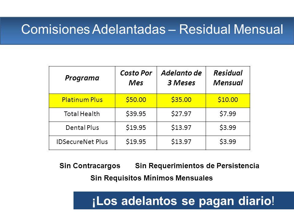 Gane una comisión de 20%-30% en todas las membresías o como un IBO The Company Sin Requisitos Mínimos Mensuales Programa Costo Por Mes Adelanto de 3 Meses Residual Mensual Platinum Plus$50.00$35.00$10.00 Total Health$39.95$27.97$7.99 Dental Plus$19.95$13.97$3.99 IDSecureNet Plus$19.95$13.97$3.99 Comisiones Adelantadas – Residual Mensual ¡Los adelantos se pagan diario.