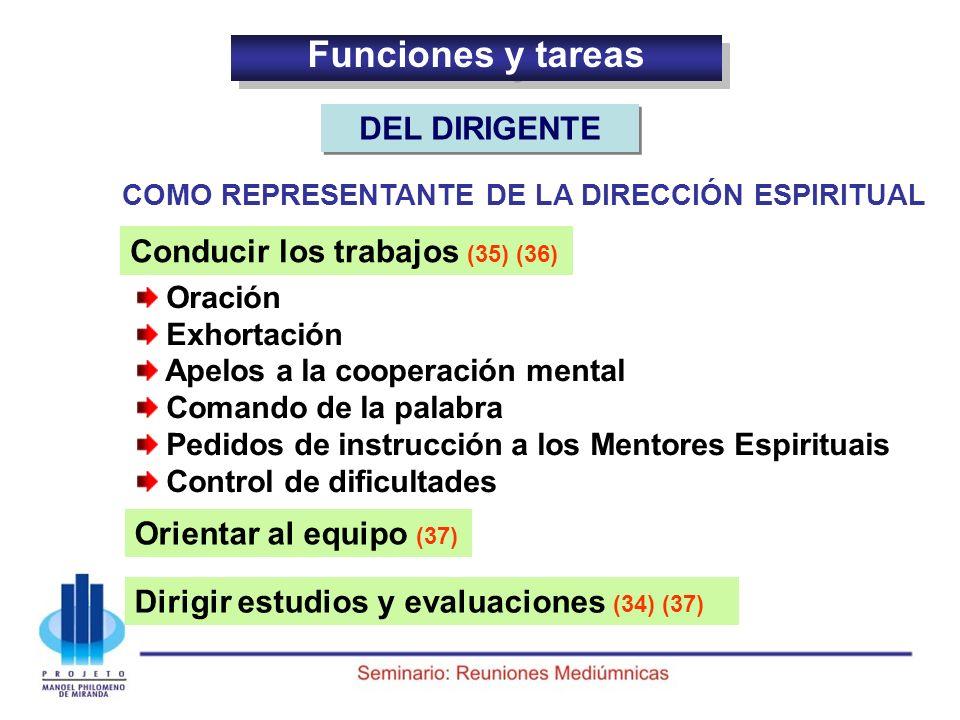 Oración Exhortación Apelos a la cooperación mental Comando de la palabra Pedidos de instrucción a los Mentores Espirituais Control de dificultades Dir