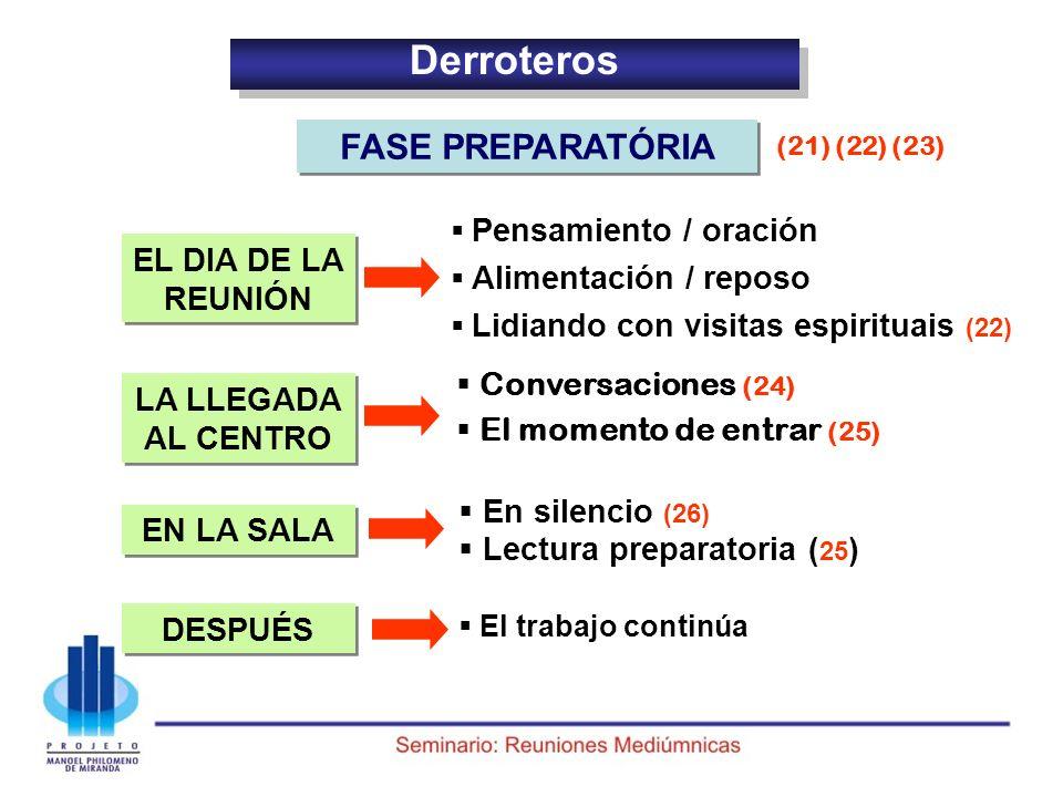 FASE DE INTERCAMBIO ORACIÓN / EXHORTACIÓN (22) De los sufridores y obsesores Pasividad y adoctrinaciones harmónicas y equilibradas De los Espíritus trabajadores y familiares De los Espíritus mentores COMUNICACIONES (27) VIBRACIONES / PASES / ORACIÓN (28) (29) (30)