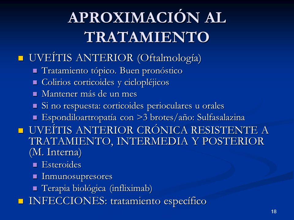 18 APROXIMACIÓN AL TRATAMIENTO UVEÍTIS ANTERIOR (Oftalmología) UVEÍTIS ANTERIOR (Oftalmología) Tratamiento tópico. Buen pronóstico Tratamiento tópico.