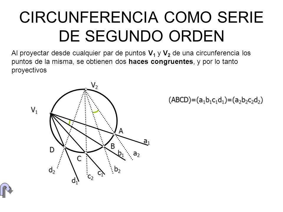 Centro proyectivo V1V1V1V1 V2V2V2V2 a2a2a2a2 b2b2b2b2 c2c2c2c2 d2d2d2d2 a1a1a1a1 b1b1b1b1 c1c1c1c1 d1d1d1d1 A B C D C El centro proyectivo de dos haces congruentes se encuentra en la intersección de las tangentes en los vértices V 1 y V 2 a la circunferencia determinada por los puntos A, B, C...