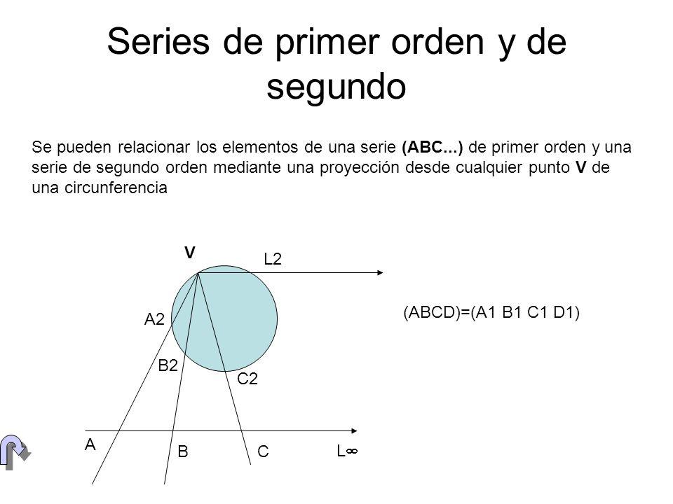 Determinar otros dos puntos R y S, de la serie (ABC...) de segundo orden, que se encuentren sobre las rectas r y s respectivamente.
