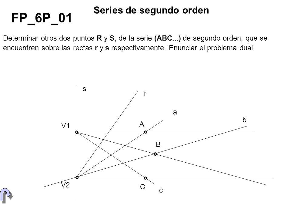 Una cónica está determinada por cinco puntos A, B, C, D y E.