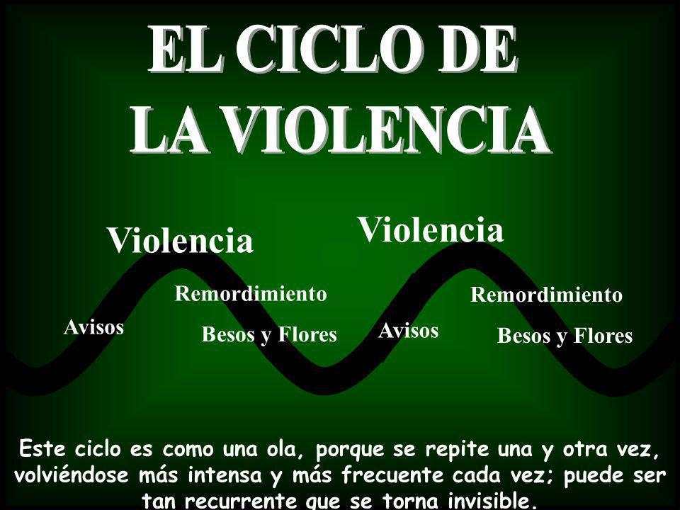 Avisos Violencia Remordimiento Besos y Flores Avisos Violencia Este ciclo es como una ola, porque se repite una y otra vez, volviéndose más intensa y
