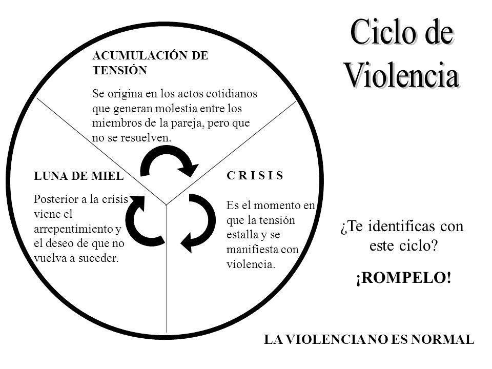 ¿Te identificas con este ciclo? ¡ROMPELO! LA VIOLENCIA NO ES NORMAL ACUMULACIÓN DE TENSIÓN Se origina en los actos cotidianos que generan molestia ent
