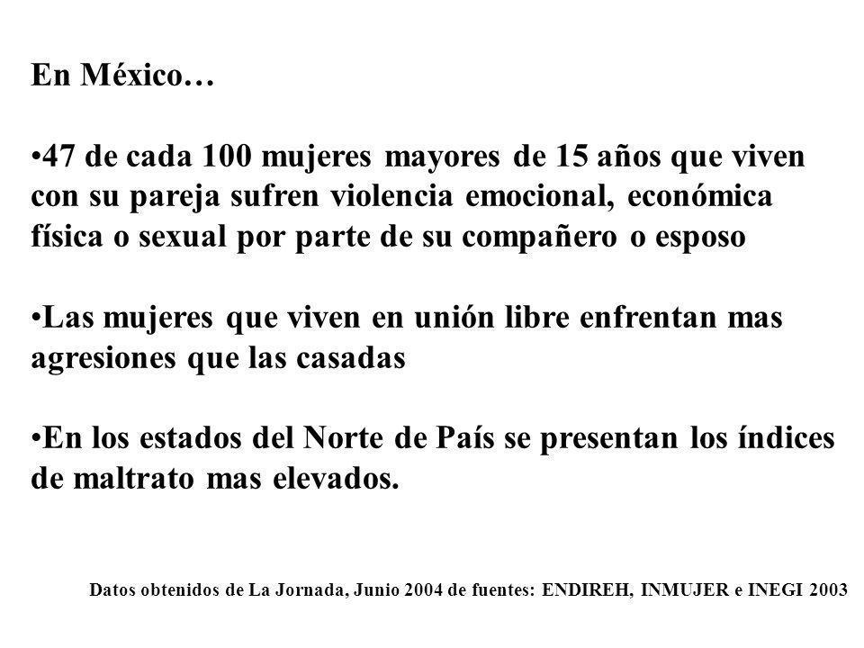 En México 14 mujeres son asesinadas diariamente a manos de su pareja.